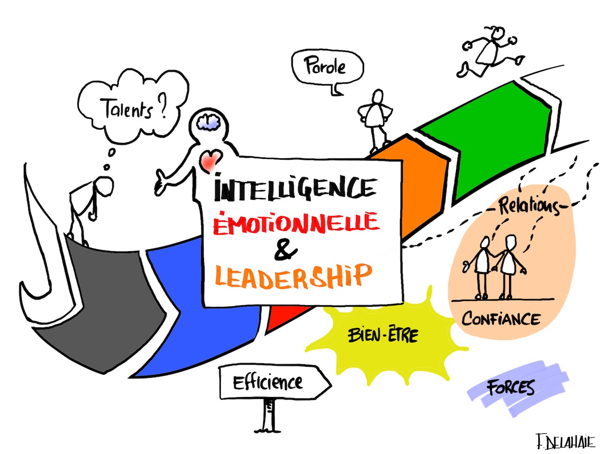 leadership management emotion